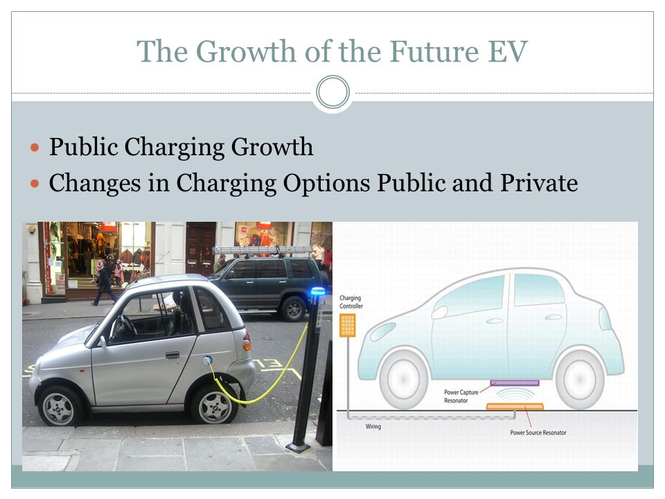 The Growth of the Future EV Public Charging Growth Changes in Charging Options Public and Private