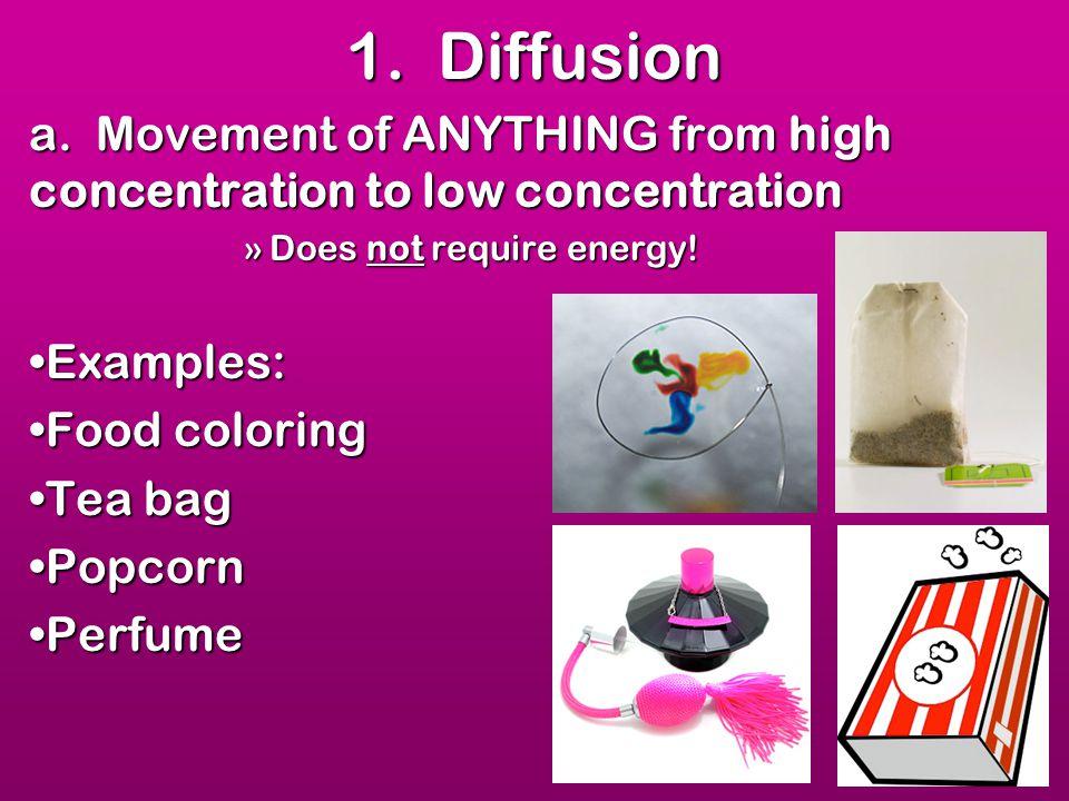 1. Diffusion a.