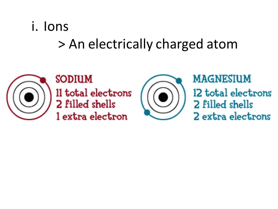 i.Ions > An electrically charged atom