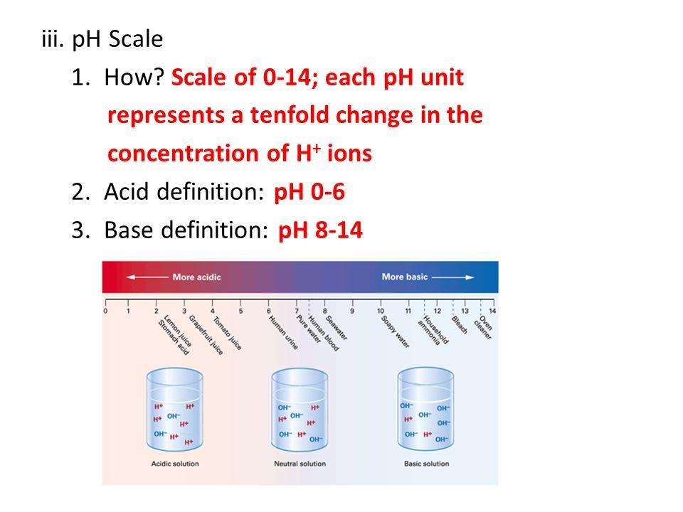 iii.pH Scale 1. How.