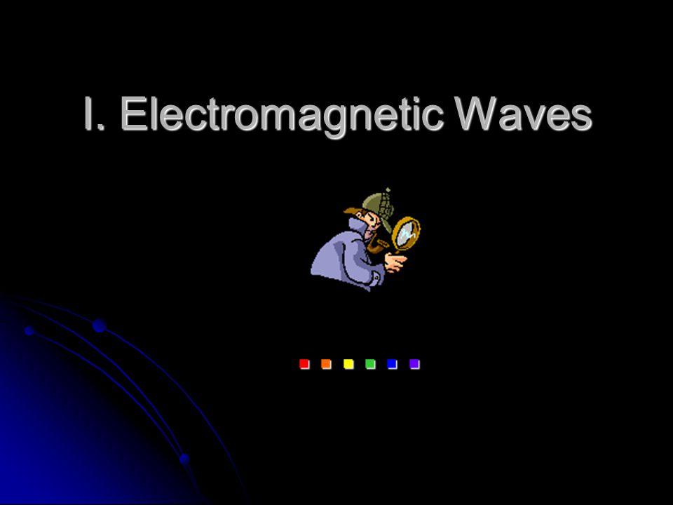 I. Electromagnetic Waves                     