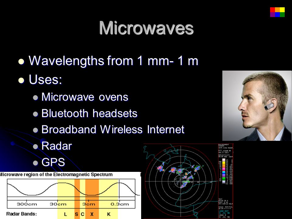 Microwaves Wavelengths from 1 mm- 1 m Wavelengths from 1 mm- 1 m Uses: Uses: Microwave ovens Microwave ovens Bluetooth headsets Bluetooth headsets Bro