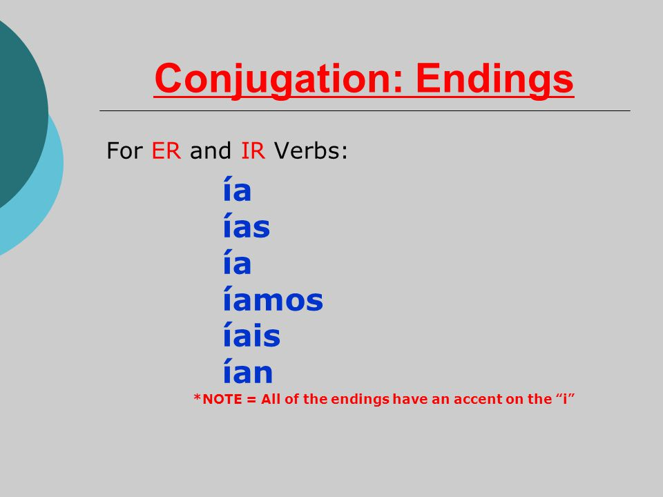 "Conjugation: Endings For ER and IR Verbs: ía ías ía íamos íais ían *NOTE = All of the endings have an accent on the ""i"""