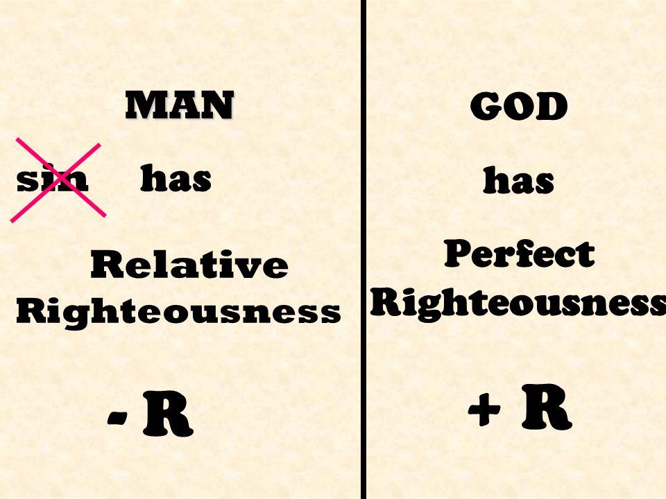 [ +R [ +R Romans 10:3...