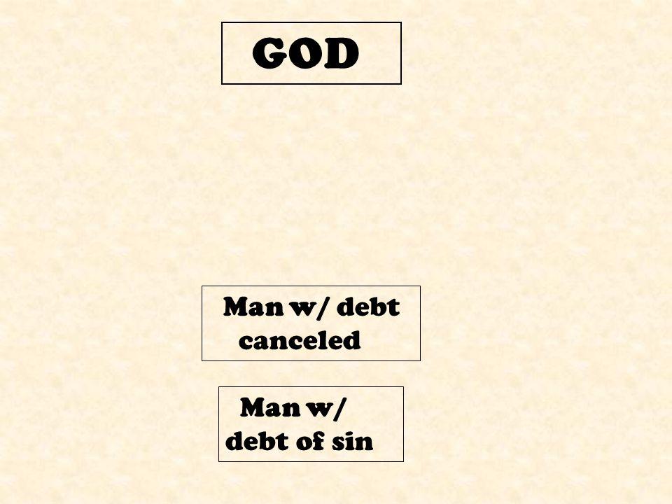 Man w/ debt of sin GOD Man w/ debt canceled