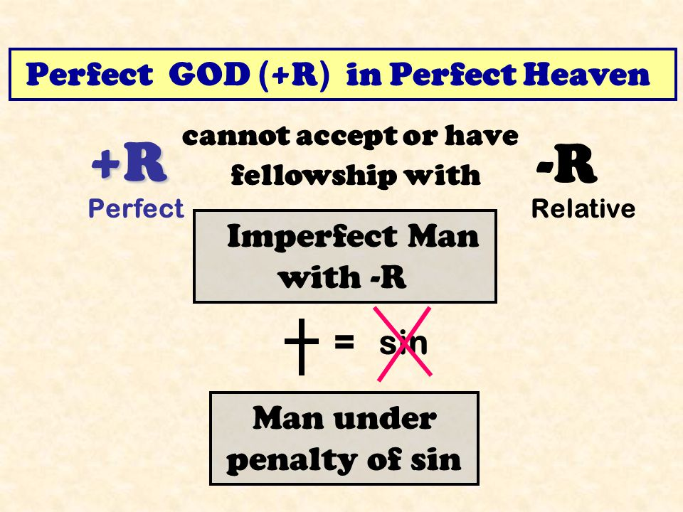 Perfect GOD ( +R ) in Perfect Heaven Man under penalty of sin = sin Imperfect Man with -R +R cannot accept or have fellowship with -R PerfectRelative