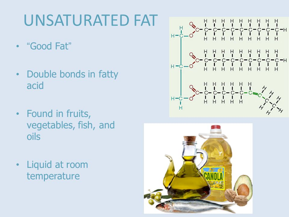 Additional Info: SATURATED FATS Bad Fat Fatty acid has Single bonds Found in most animal fats Solid at room temperature