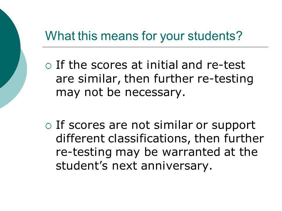 What this means for your students?  If the scores at initial and re-test are similar, then further re-testing may not be necessary.  If scores are n