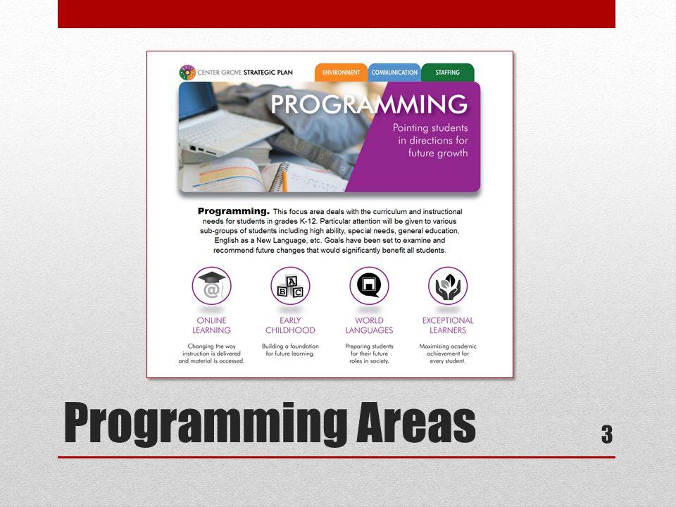 Programming Areas 3