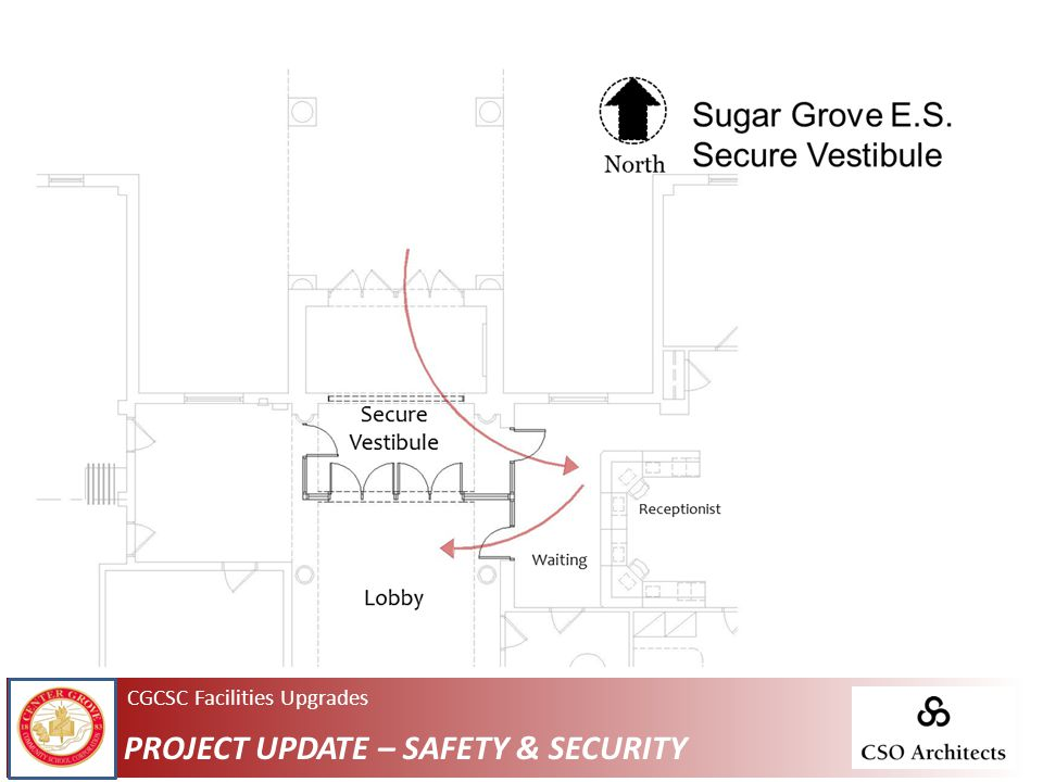 CGCSC Facilities Upgrades PROJECT UPDATE – SAFETY & SECURITY