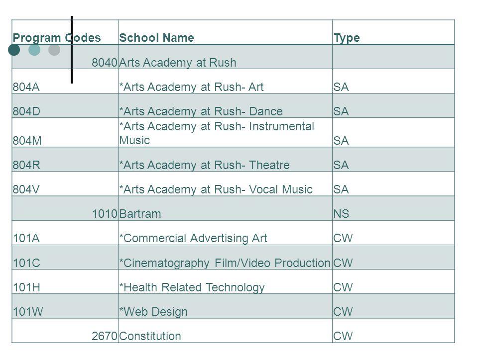 Program CodesSchool NameType 8040Arts Academy at Rush 804A*Arts Academy at Rush- ArtSA 804D*Arts Academy at Rush- DanceSA 804M *Arts Academy at Rush-