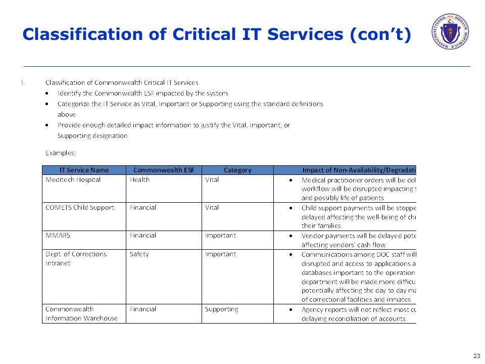 23 Classification of Critical IT Services (con't)