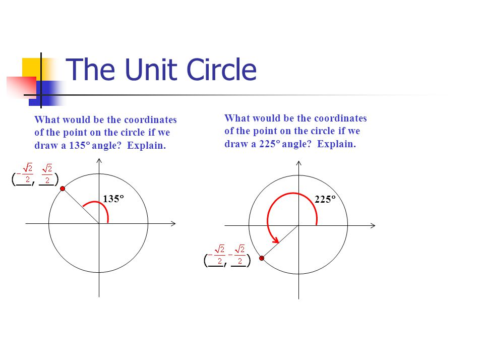 The Unit Circle What would be the coordinates of the point on the circle if we draw a 315  angle.