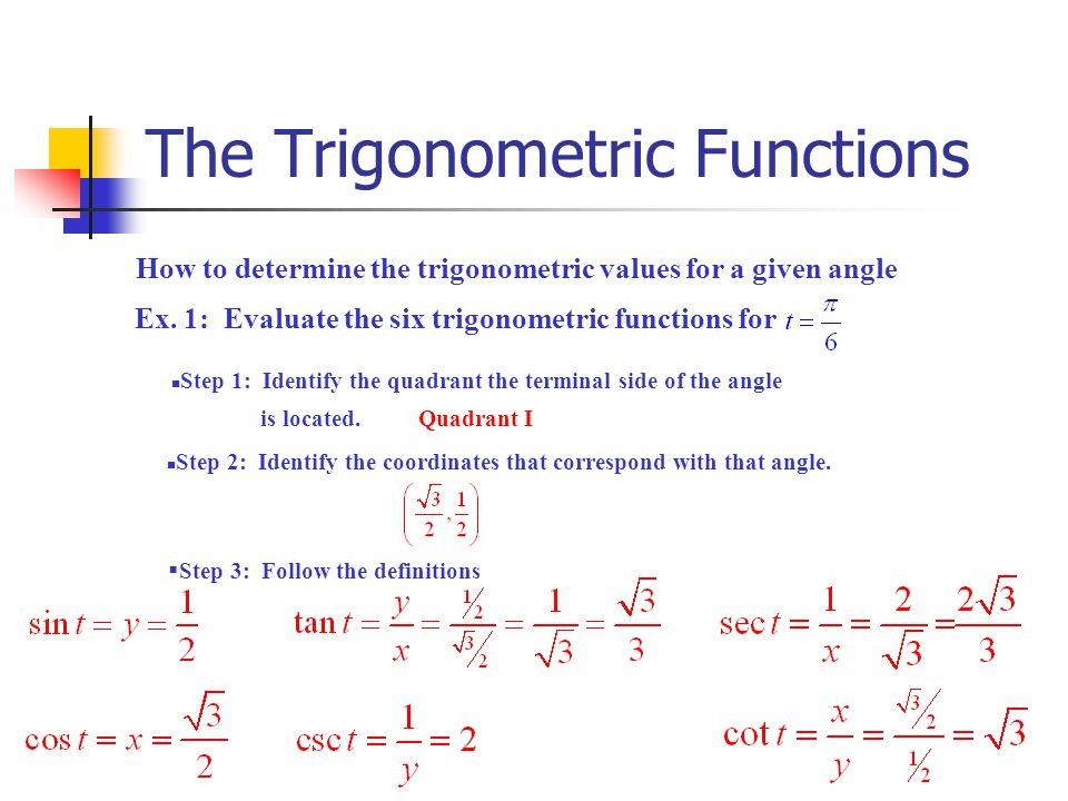 The Trigonometric Functions Step 1: Identify the quadrant the terminal side of the angle is located. Step 2: Identify the coordinates that correspond
