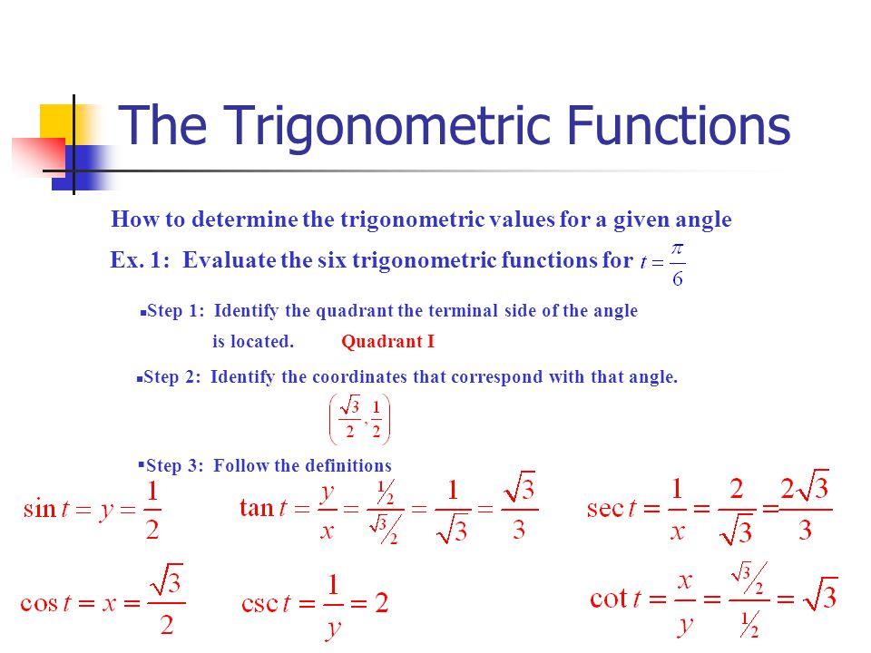 The Trigonometric Functions Ex.