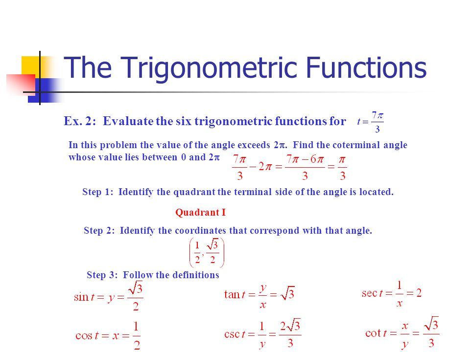 The Trigonometric Functions Recapping for evaluating the six trigonometric functions for any given angle.