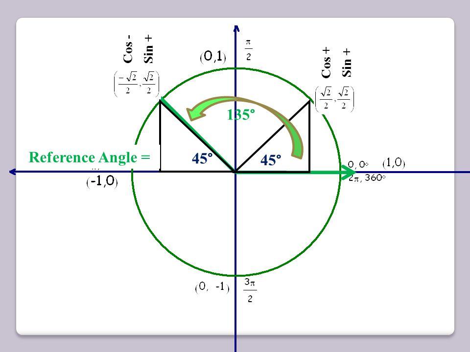 Unit Circle has a radius of 1 unit. 45 ° 1 Cos + Sin + x= =y Cosine = x Sine = y