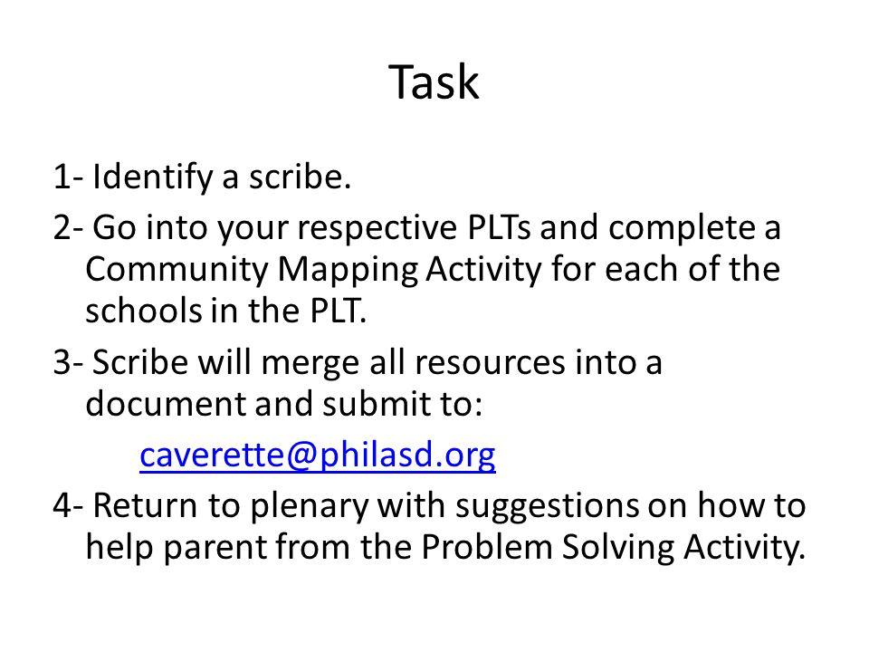 Task 1- Identify a scribe.