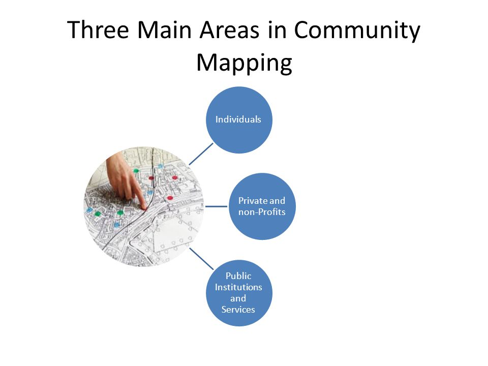 Three Main Areas in Community Mapping Individuals Private and non-Profits Public Institutions and Services