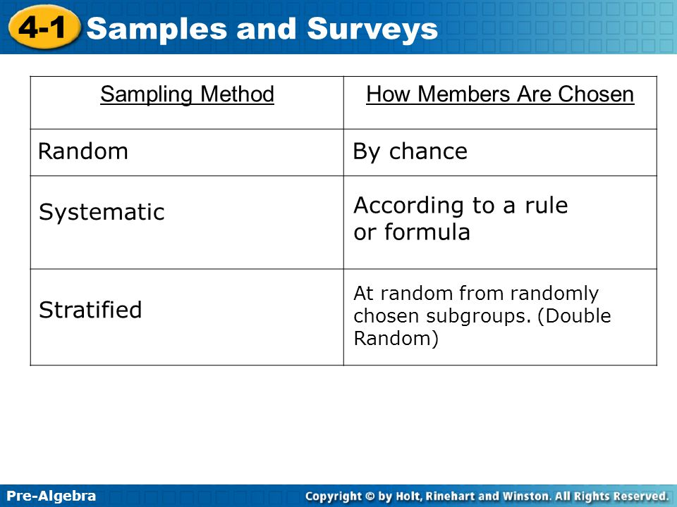 Pre-Algebra 4-1 Samples and Surveys Sampling MethodHow Members Are Chosen Random Systematic Stratified At random from randomly chosen subgroups. (Doub