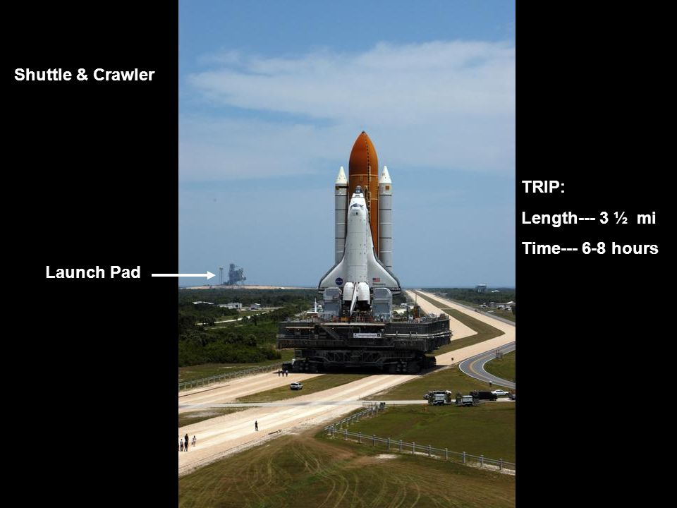 Shuttle & Crawler Launch Pad TRIP: Length--- 3 ½ mi Time--- 6-8 hours