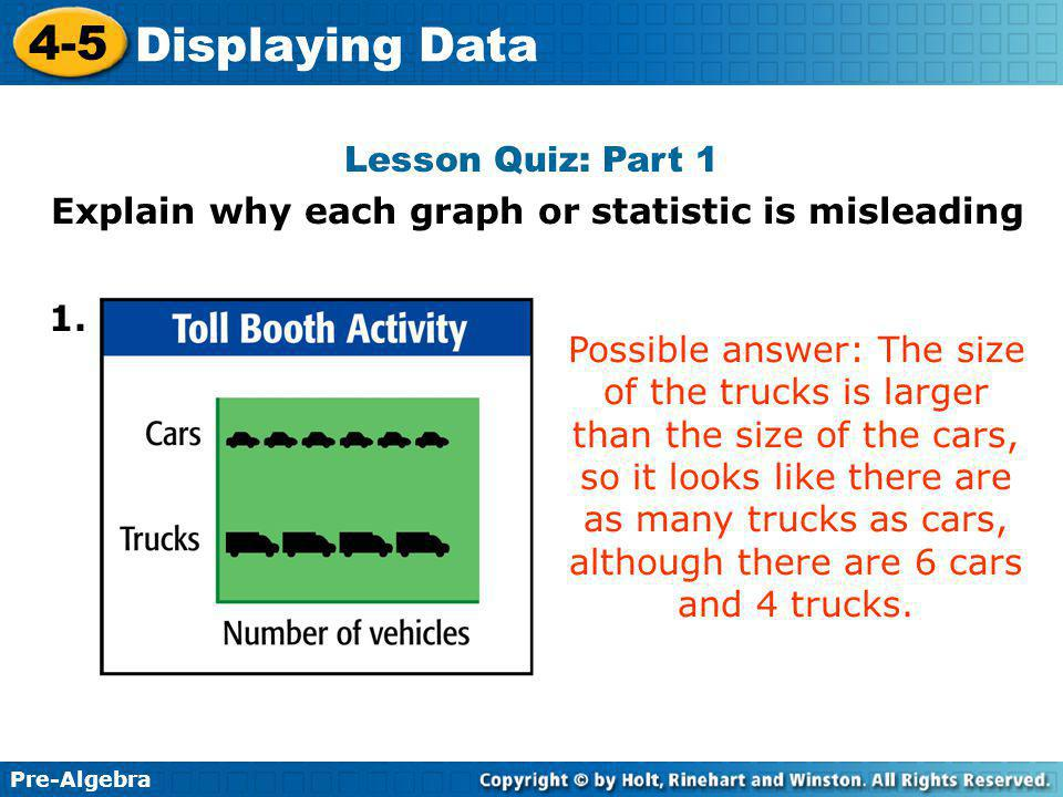 Pre-Algebra 4-5 Displaying Data Lesson Quiz: Part 1 Possible answer: The size of the trucks is larger than the size of the cars, so it looks like there are as many trucks as cars, although there are 6 cars and 4 trucks.