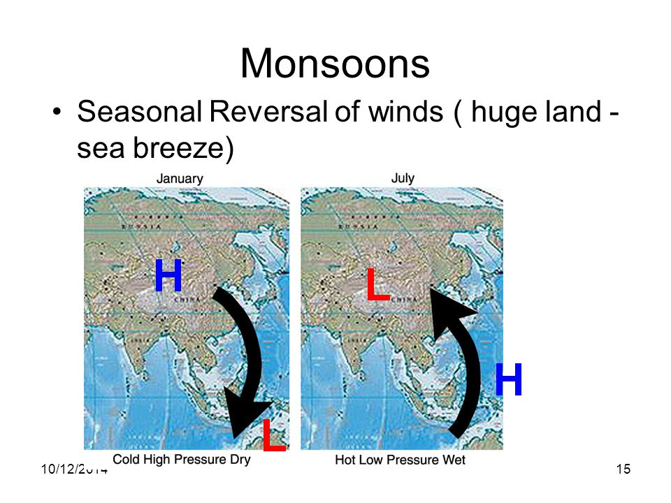 10/12/201415 Monsoons Seasonal Reversal of winds ( huge land - sea breeze) –Example India and SW US