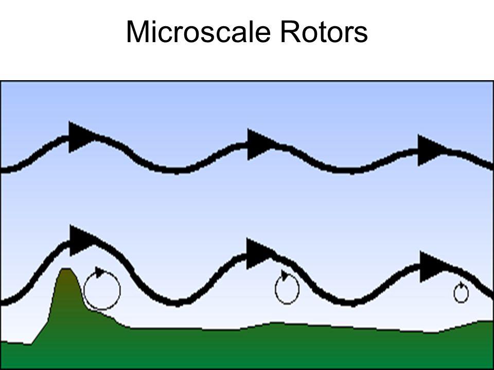 10/12/201444 Microscale Rotors