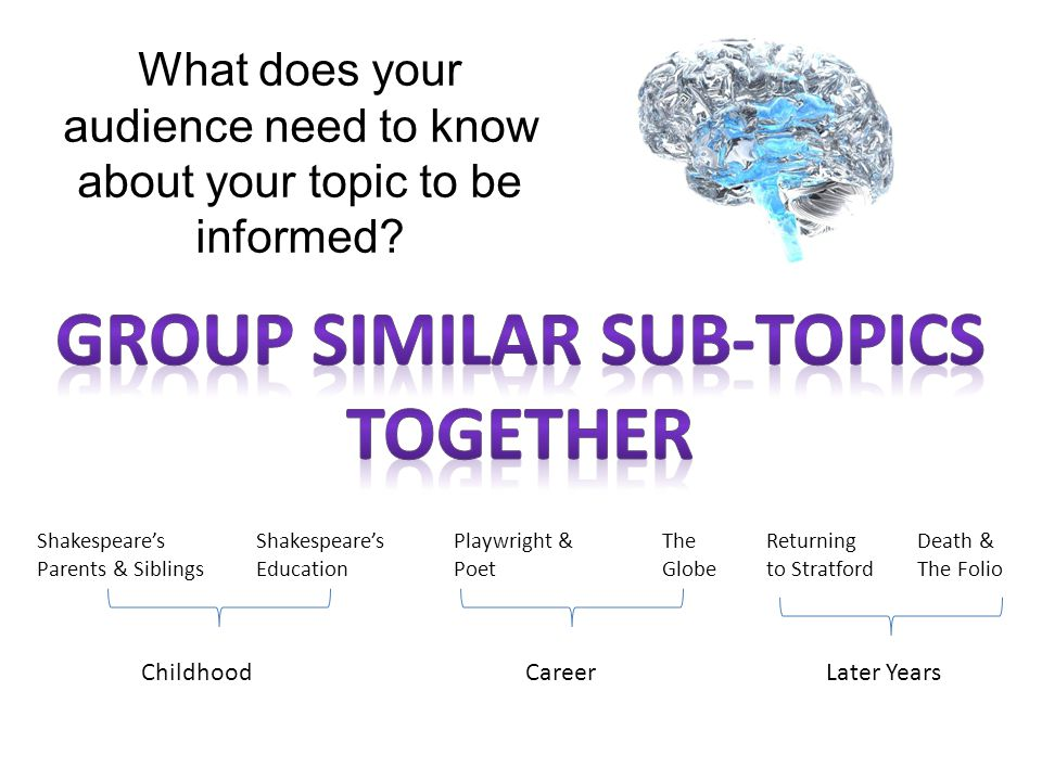 What does your audience need to know about your topic to be informed.