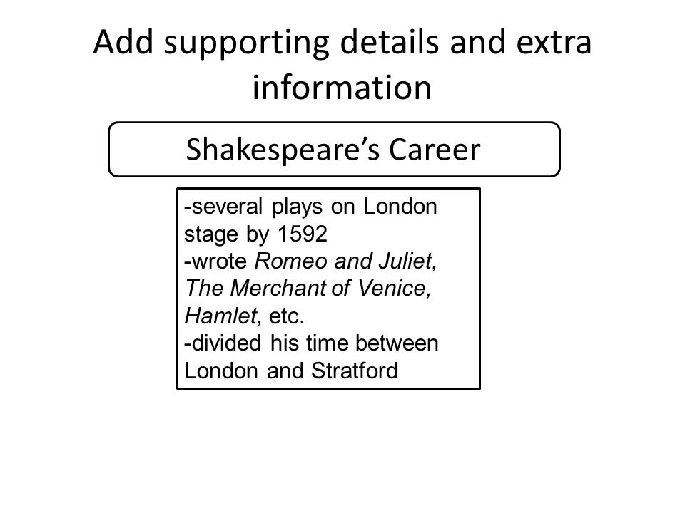 Add supporting details and extra information Shakespeare's Career -several plays on London stage by 1592 -wrote Romeo and Juliet, The Merchant of Venice, Hamlet, etc.