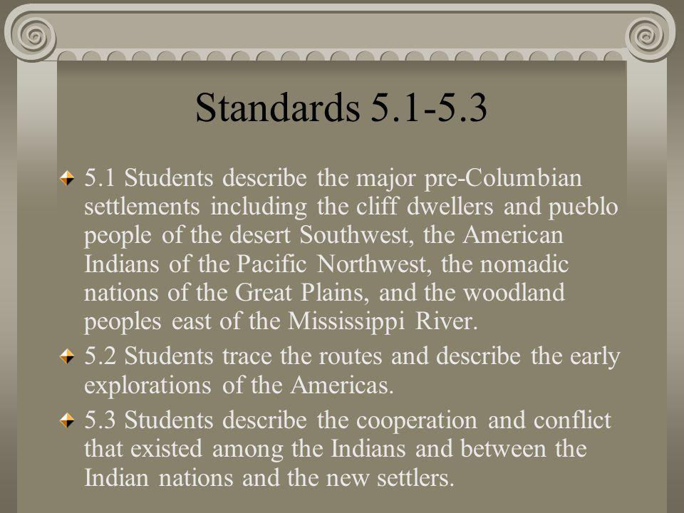 U.S. State Capitals