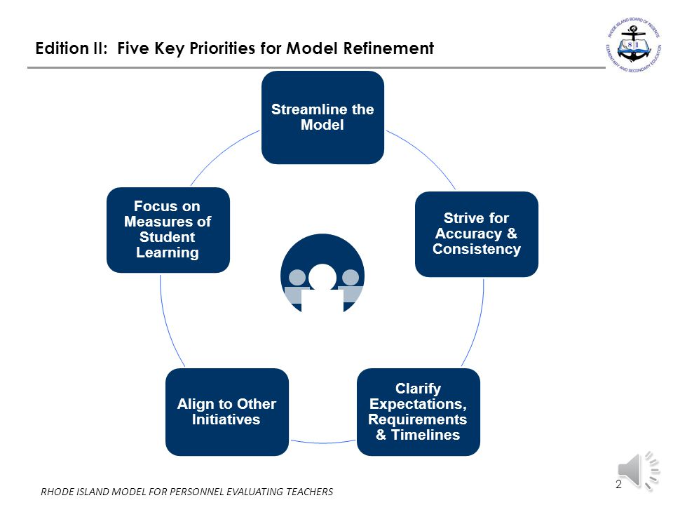 1 RHODE ISLAND MODEL FOR PERSONNEL EVALUATING TEACHERS Ponaganset Middle School Evaluation Protocol 2013-14 RIDE Edition 2 with Addendum