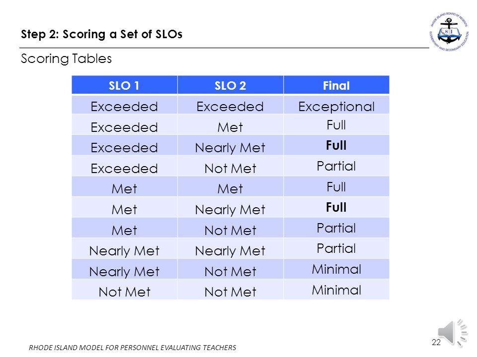21 RHODE ISLAND MODEL FOR PERSONNEL EVALUATING TEACHERS Step 2: Scoring a Set of SLOs
