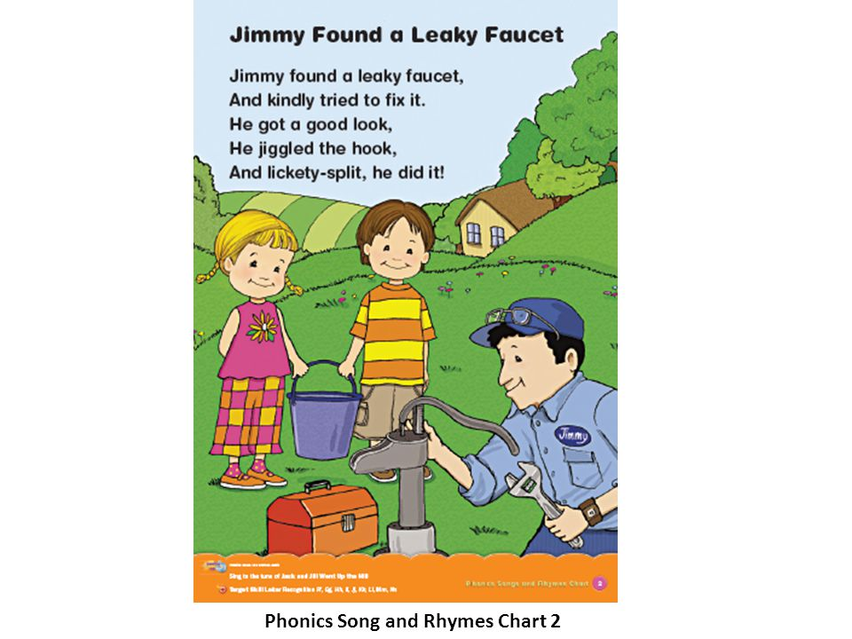 Phonics Song and Rhymes Chart 2