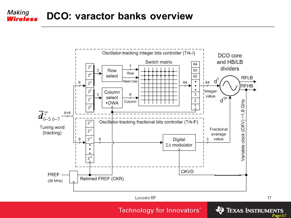 Page 17 Locosto RF17 DCO: varactor banks overview