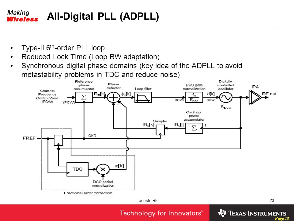 Page 23 Locosto RF23 All-Digital PLL (ADPLL) Type-II 6 th -order PLL loop Reduced Lock Time (Loop BW adaptation) Synchronous digital phase domains (ke