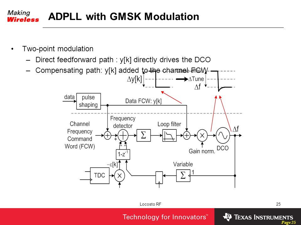 Page 25 Locosto RF25 ADPLL with GMSK Modulation Two-point modulation –Direct feedforward path : y[k] directly drives the DCO –Compensating path: y[k]