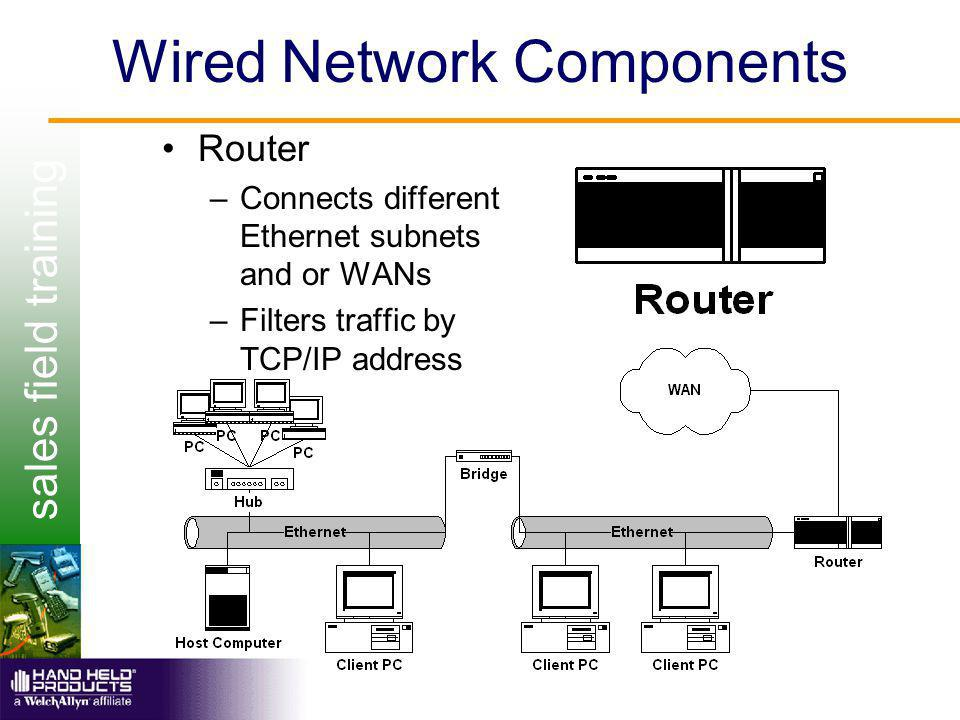 sales field training Wired Network Components Router –Connects different Ethernet subnets and or WANs –Filters traffic by TCP/IP address