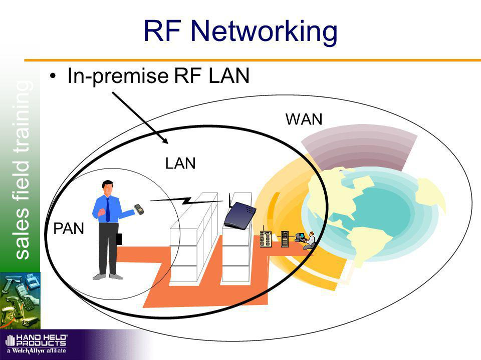 sales field training RF Networking In-premise RF LAN PAN LAN WAN