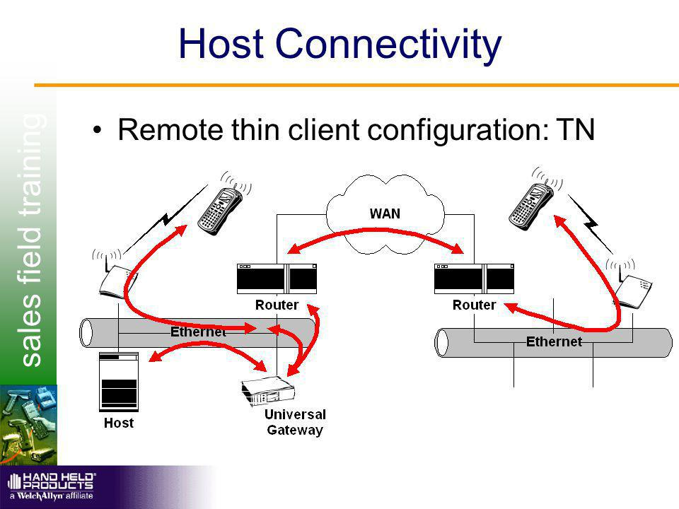 sales field training Host Connectivity Remote thin client configuration: TN