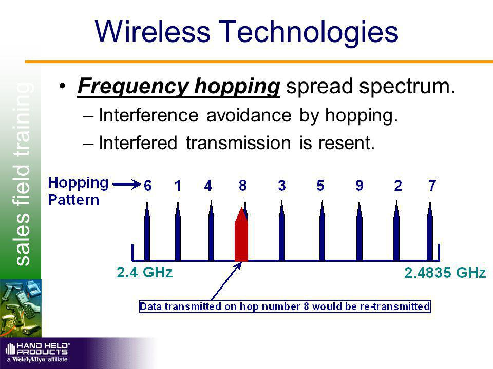 sales field training Wireless Technologies Frequency hopping spread spectrum.