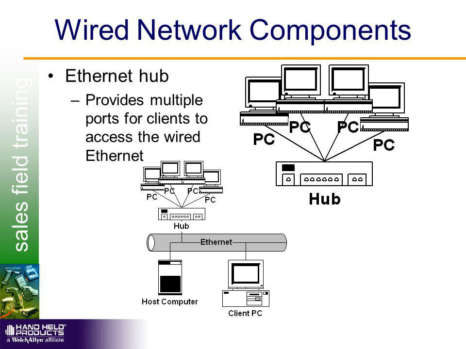 sales field training Wired Network Components Ethernet hub –Provides multiple ports for clients to access the wired Ethernet