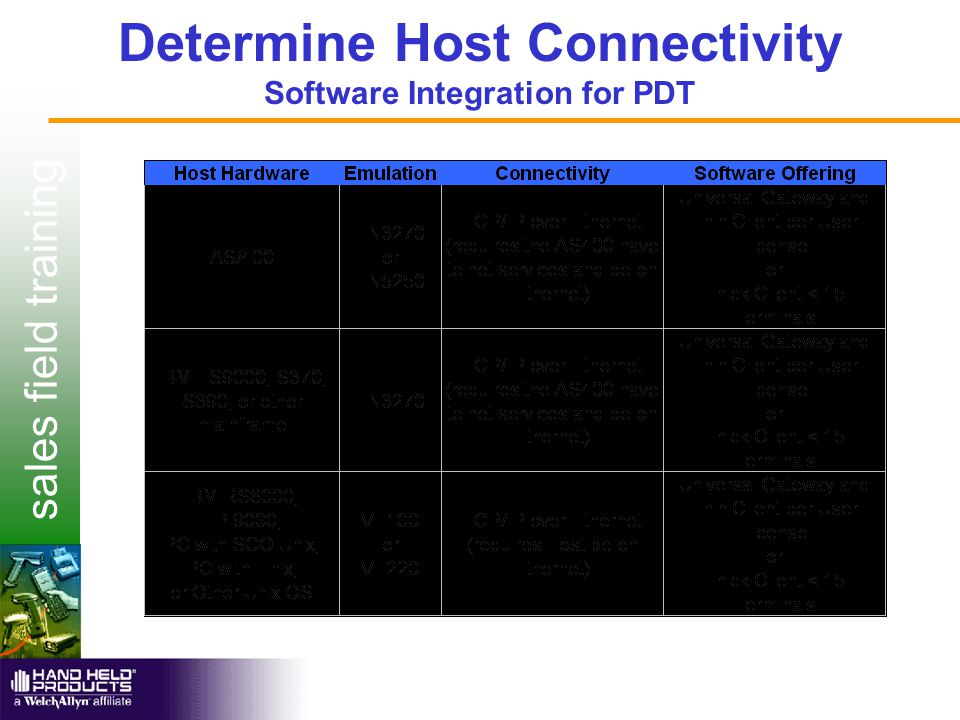 sales field training Determine Host Connectivity Software Integration for PDT