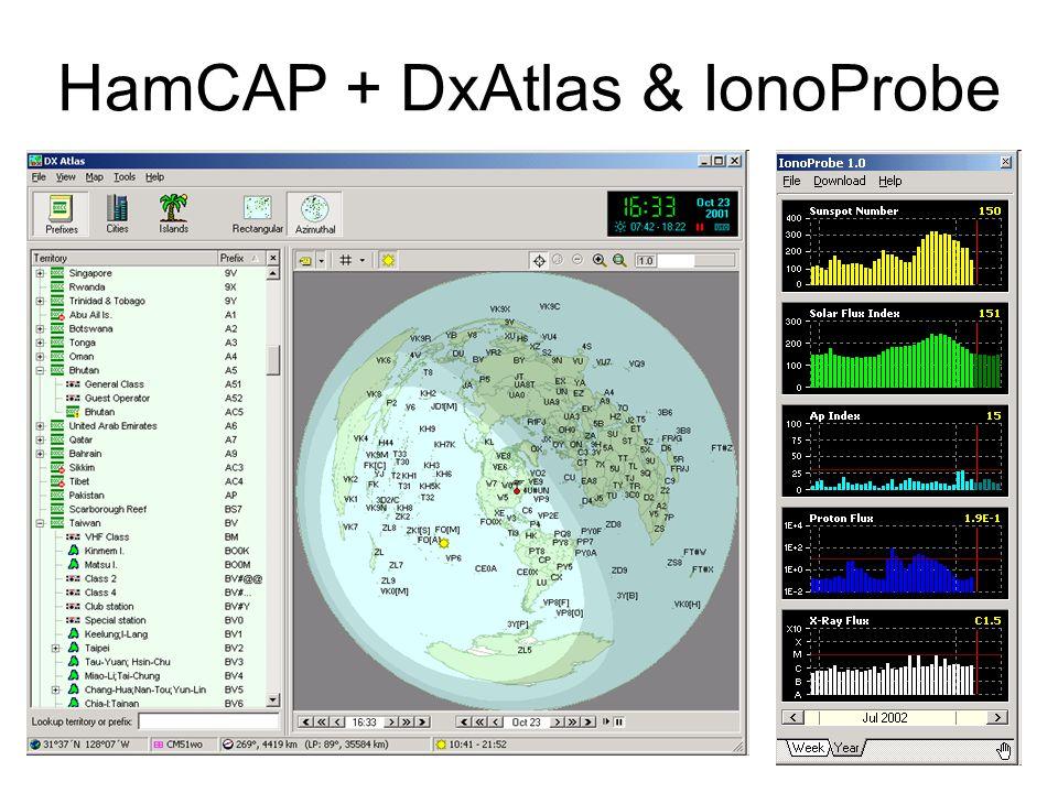 HamCAP + DxAtlas & IonoProbe