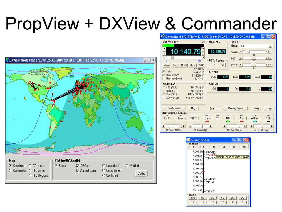 PropView + DXView & Commander