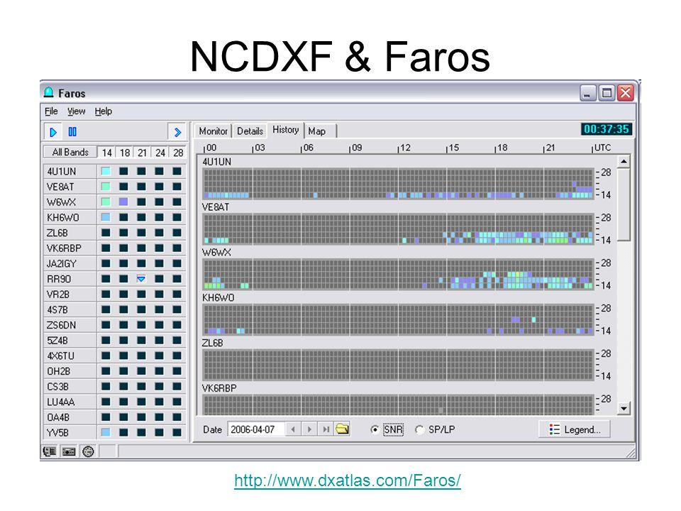 NCDXF & Faros http://www.dxatlas.com/Faros/