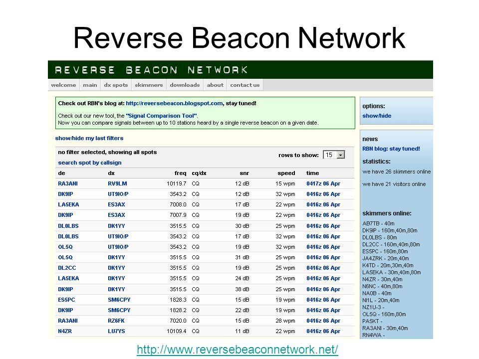 http://www.reversebeaconnetwork.net/
