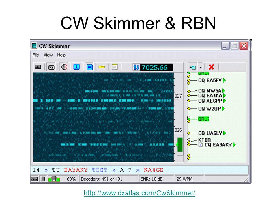 CW Skimmer & RBN http://www.dxatlas.com/CwSkimmer/