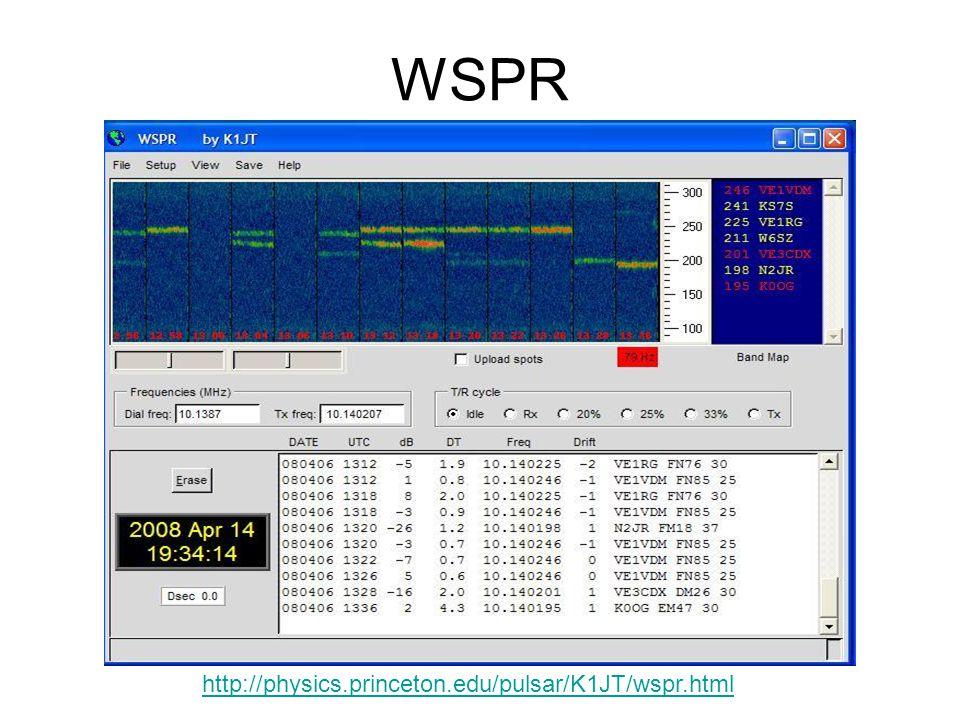 WSPR http://physics.princeton.edu/pulsar/K1JT/wspr.html