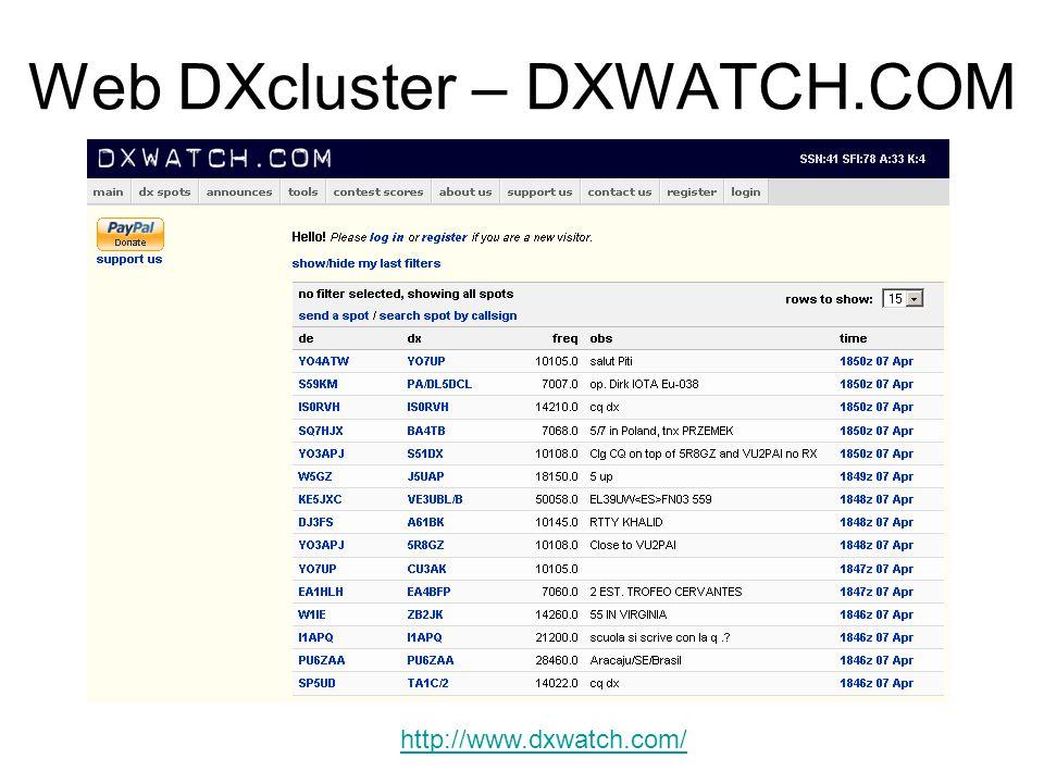 Web DXcluster – DXWATCH.COM http://www.dxwatch.com/